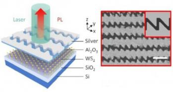 Silver sawtooth nanoslit creates valley-coherent photoluminescence in 2D tungsten-disulfide (Groningen)